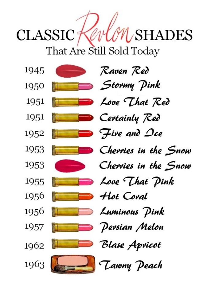 Remembering Revlon